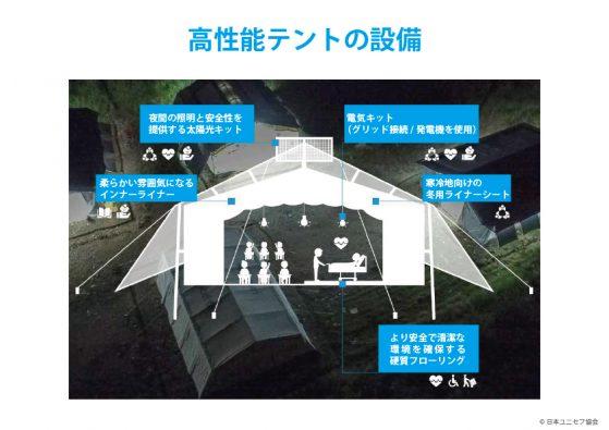 高性能テントの設備