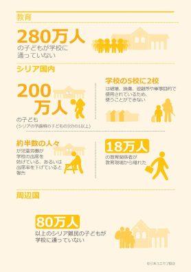 インフォグラフ5:教育