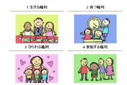子どもの権利条約 4つの柱
