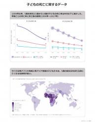 子どもの死亡に関するデータ