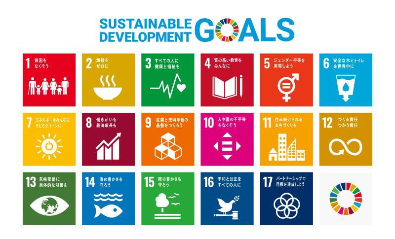 人類がこの地球で暮らし続けていくために、2030年までに達成すべき目標